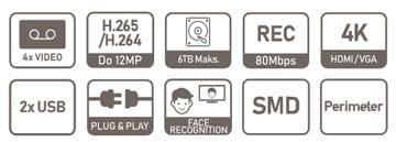 NVR2104-I specifikacija