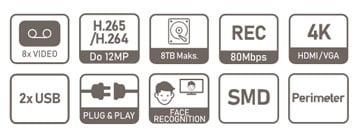 NVR2108-I specifikacija