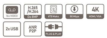 NVR4116-4KS2 specifikacija